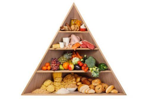 Lựa cho phác đồ tháp dinh dưỡng phù hợp cho trẻ